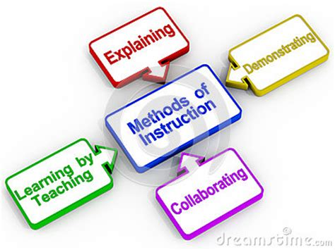 THE EFFECTIVENESS OF DIFFERENTIATED INSTRUCTION IN THE